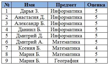 oge-dostizheniya